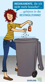 Skizze einer Frau vor einer Mülltonne, in die sie Medikamente wirft