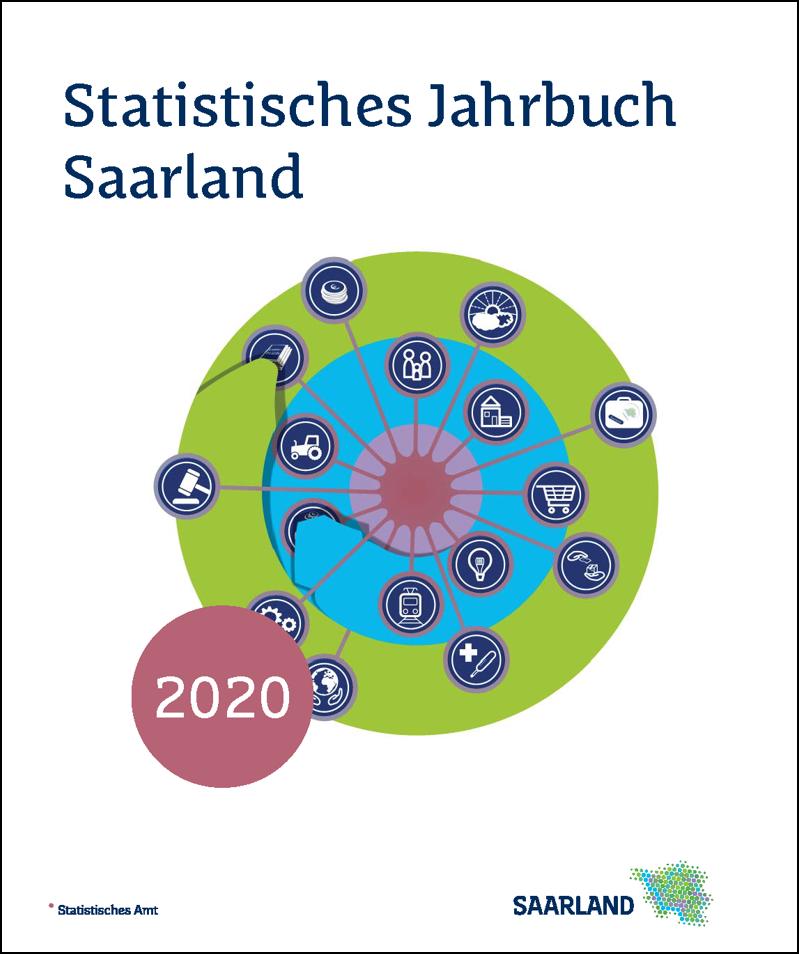 Cover Jahrbuch 2020